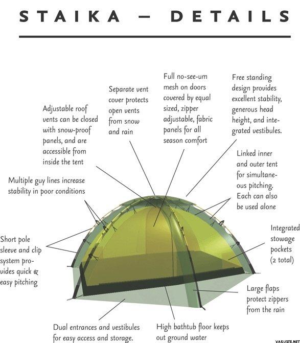 Hilleberg Staika Trekking Tent  sc 1 st  Metsästyskeskus & Hilleberg Staika Trekking Tent | 2 Person Tents | Metsästyskeskus ...